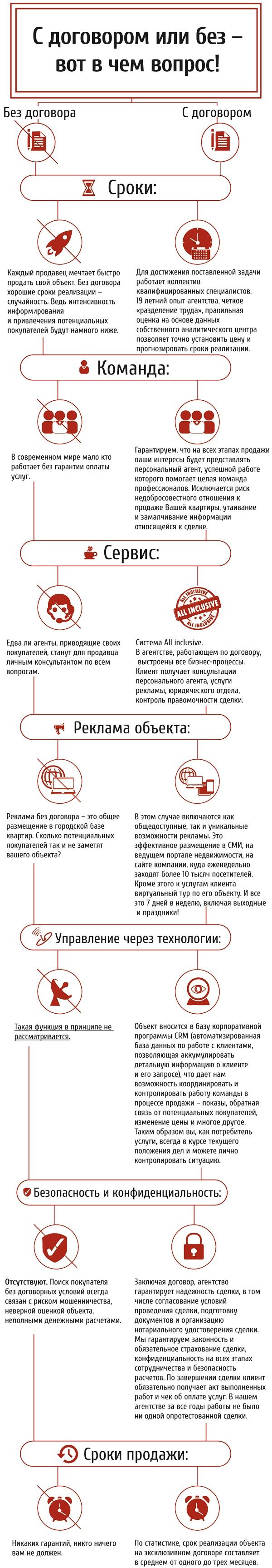S_dogovorom_infografika